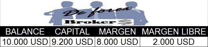 margin-call-ejemplo-con-80-lotes