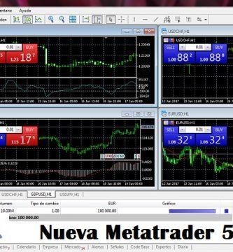 Plataforma de Trading Metatrader 5