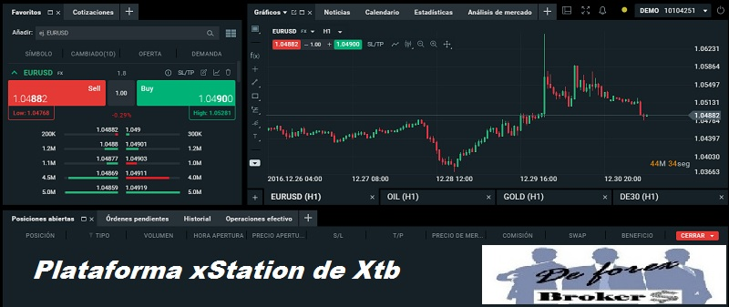 Xstation forex