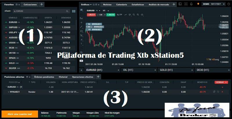 plataforma-xtb-xstation5-plano-de-trabajo