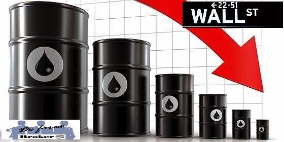 el precio del petróleo en wall street