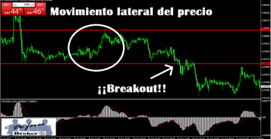 10 estrategias de forex rob booker ebook