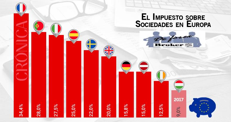 brokers radicados en paraísos fiscales, impuestos de sociedades en europa
