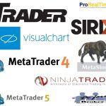 plataforma de trading