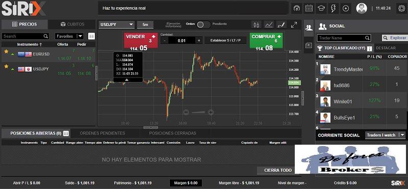 plataforma de trading, sirix webtrader