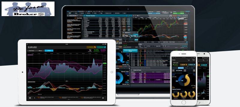 cmc markets, plataforma de trading