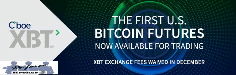 análisis técnico del BTC-USD, futuros sobre el bitcoin