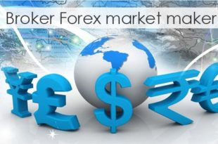 Microlote forex