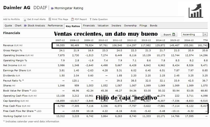 comprar-acciones-de-daimler-análisis-fundamental