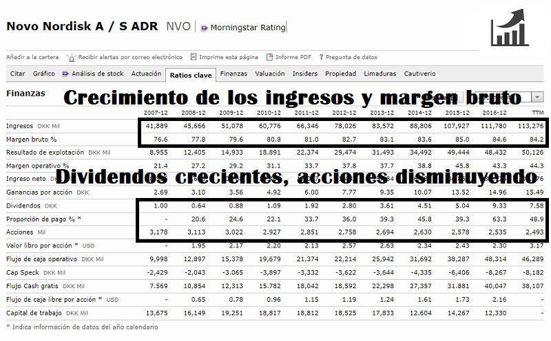 comprar-acciones-de-novo-nordisk-análisis-fundamental-800x496