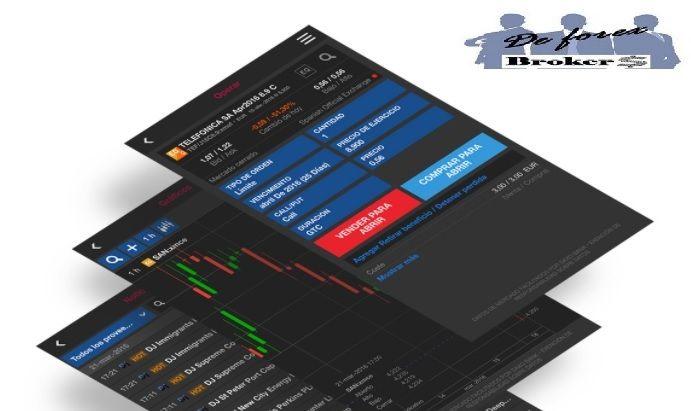 clicktrade plataforma móvil