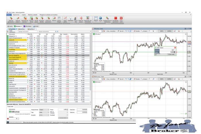 clicktrade plataforma pc acciones