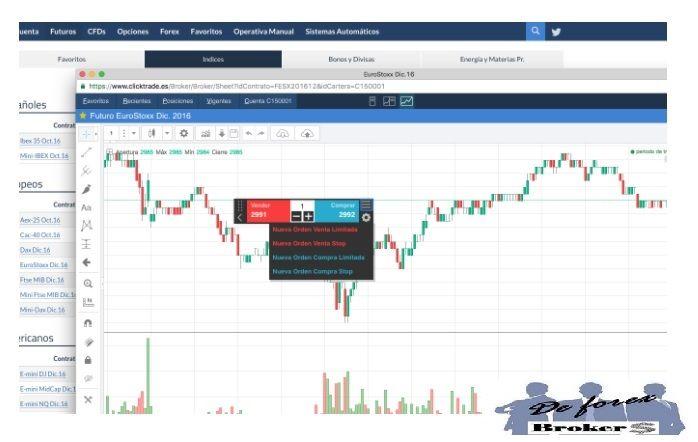 plataforma clicktrade para derivados