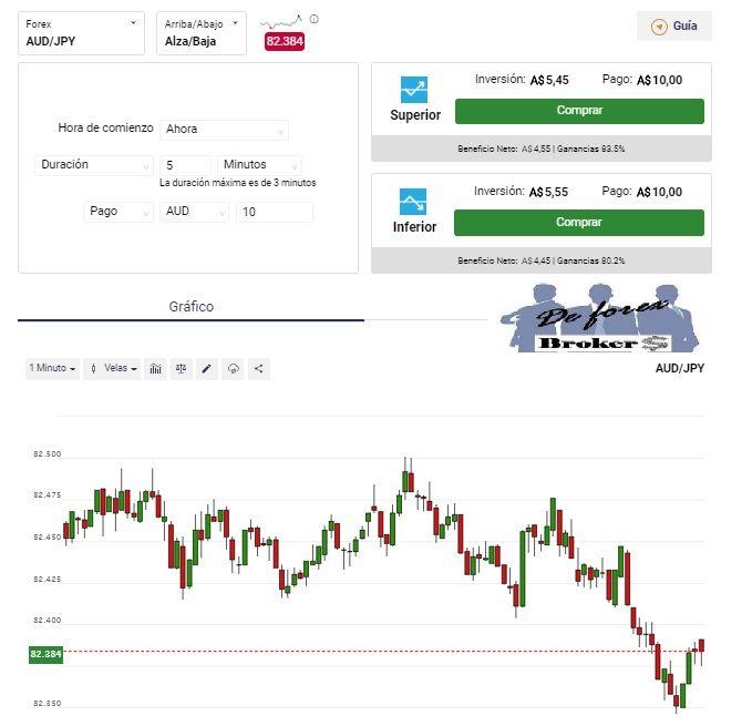 binary.com, plataforma smarttrader